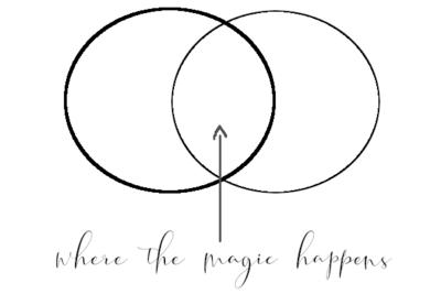 Couple et zone de magie